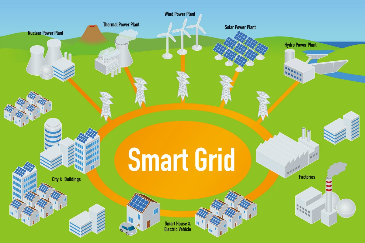 Li Ion Battery Storage Market To Witness Substantial