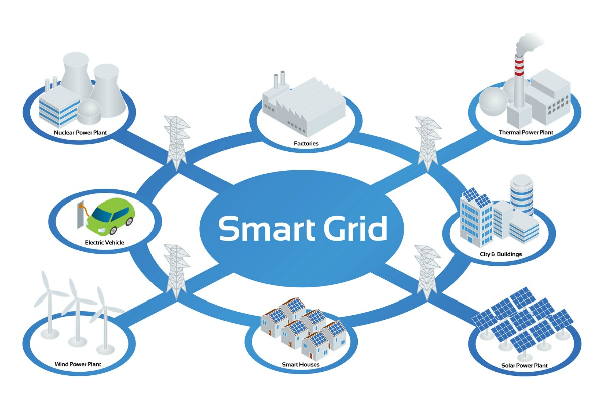Germany is laying the foundations for investment in smart grid infrastructure