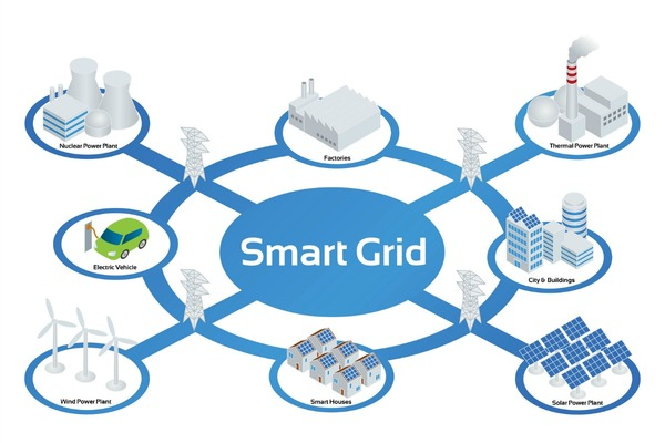Germany predicted to be smart grid investment hot spot