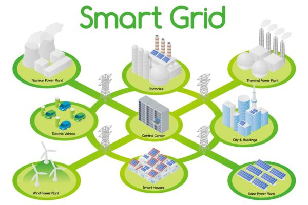Huawei set to accelerate the smart grid