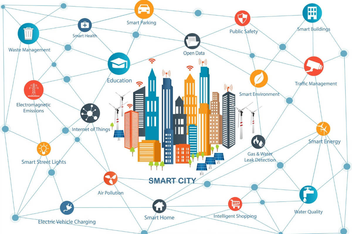 the smart cities concept information technology essay Smart cities techrepublic academy  use smart goals to launch management by objectives plan  is a concept expressed by peter drucker more than 50 years ago this strategy for managing .
