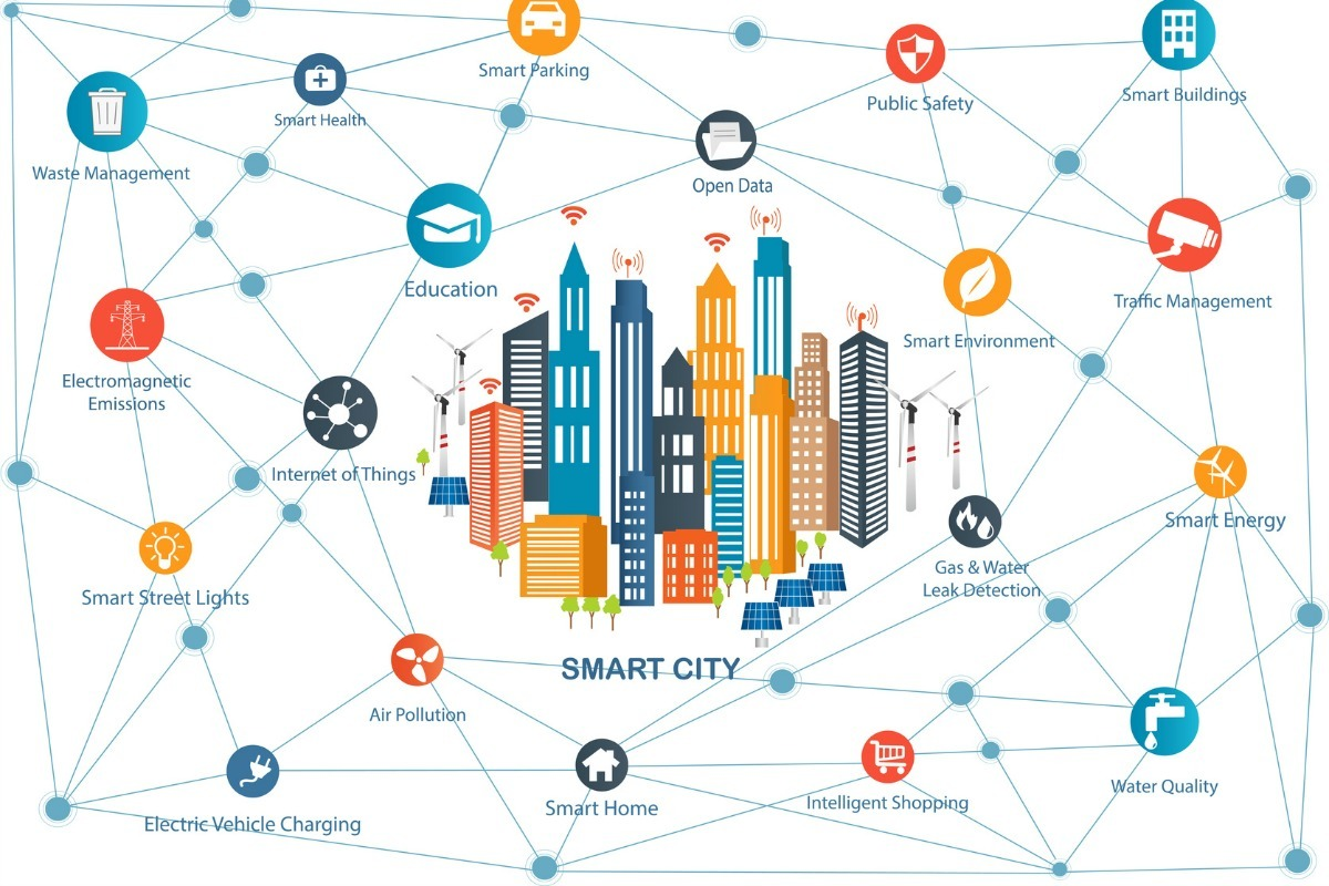 The MOOC demonstrates how citizens can get involved in smart city projects