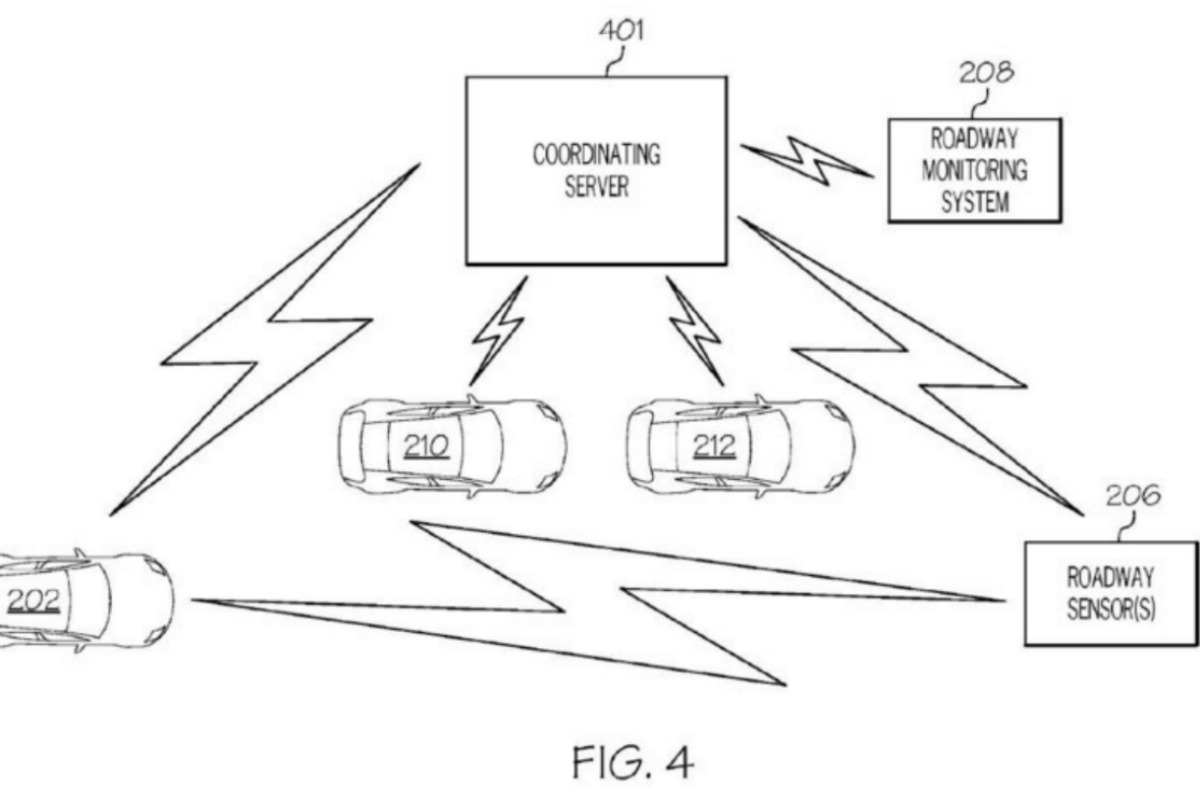 Graphic illustrates a self-driving vehicle, roadway sensors, and a roadway monitoring system