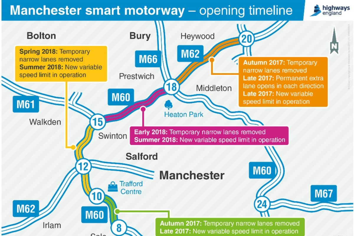 The timeline for Manchester's smart motorway, which will benefit 180,000 drivers